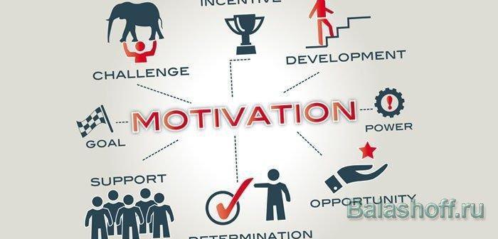 Мотивация и успех