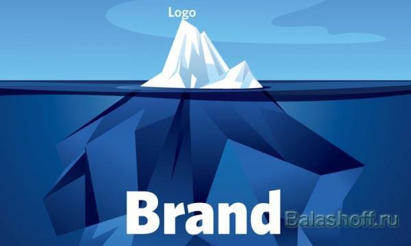 как раскрутить бренд